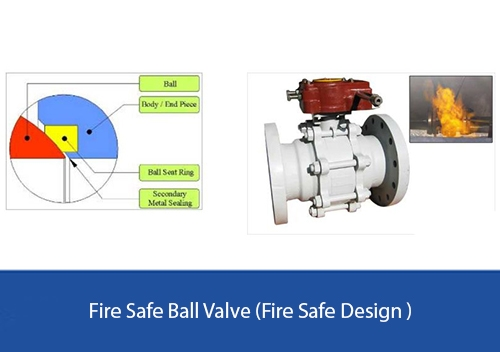 fire-safe-ball-valves - Flocare