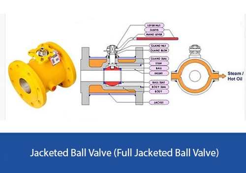 full-jacketed-type-ball-valves - Flocare
